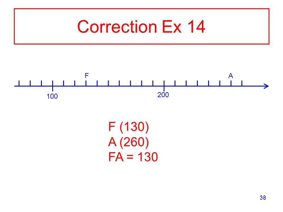 Correction Ex F A F (130) A (260) FA = 130