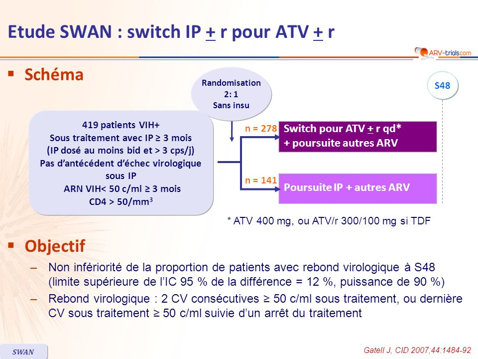 Etude SWAN : switch IP + r pour ATV + r