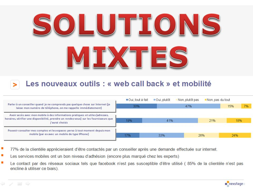 SOLUTIONS MIXTES