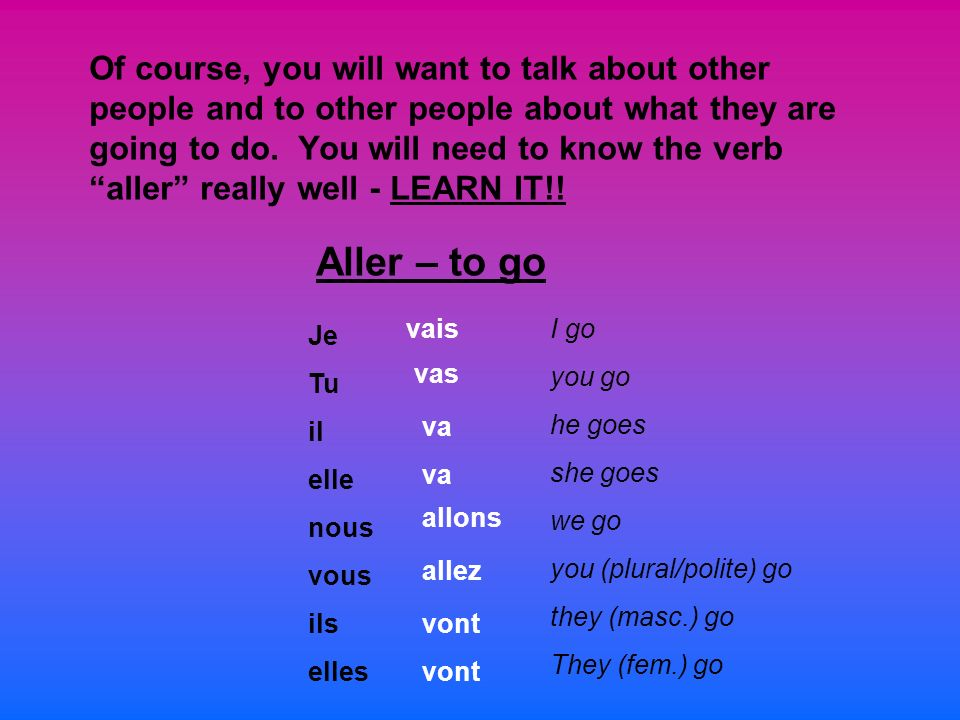 Of course, you will want to talk about other people and to other people about what they are going to do. You will need to know the verb aller really well - LEARN IT!!
