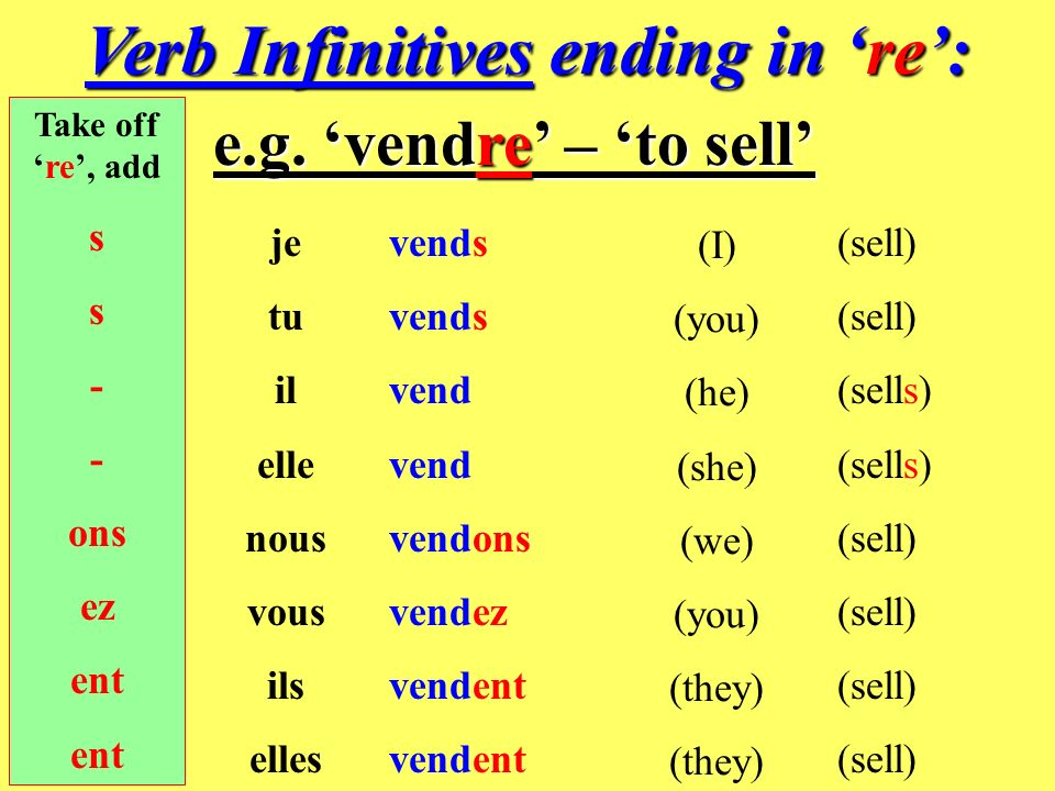 Verb Infinitives ending in 're':