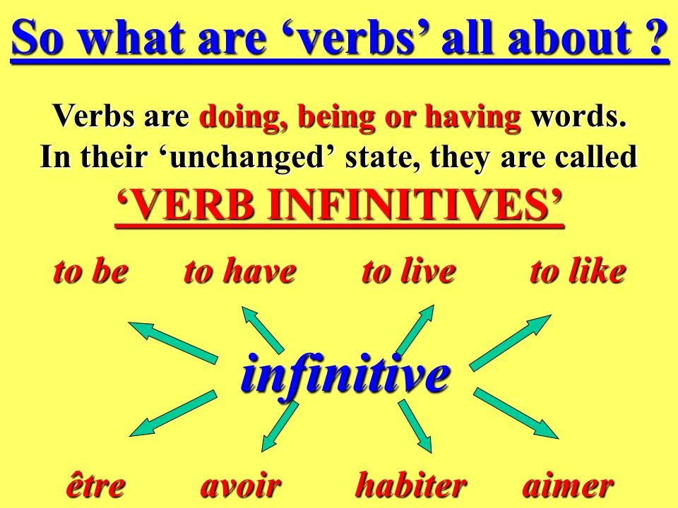 infinitive So what are 'verbs' all about