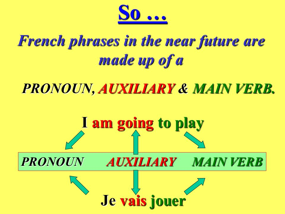 So … French phrases in the near future are made up of a