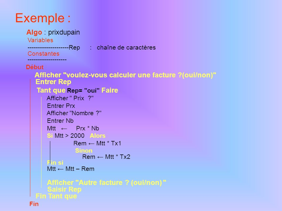Exemple : Algo : prixdupain Variables