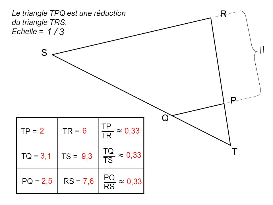 Le triangle TPQ est une réduction du triangle TRS.