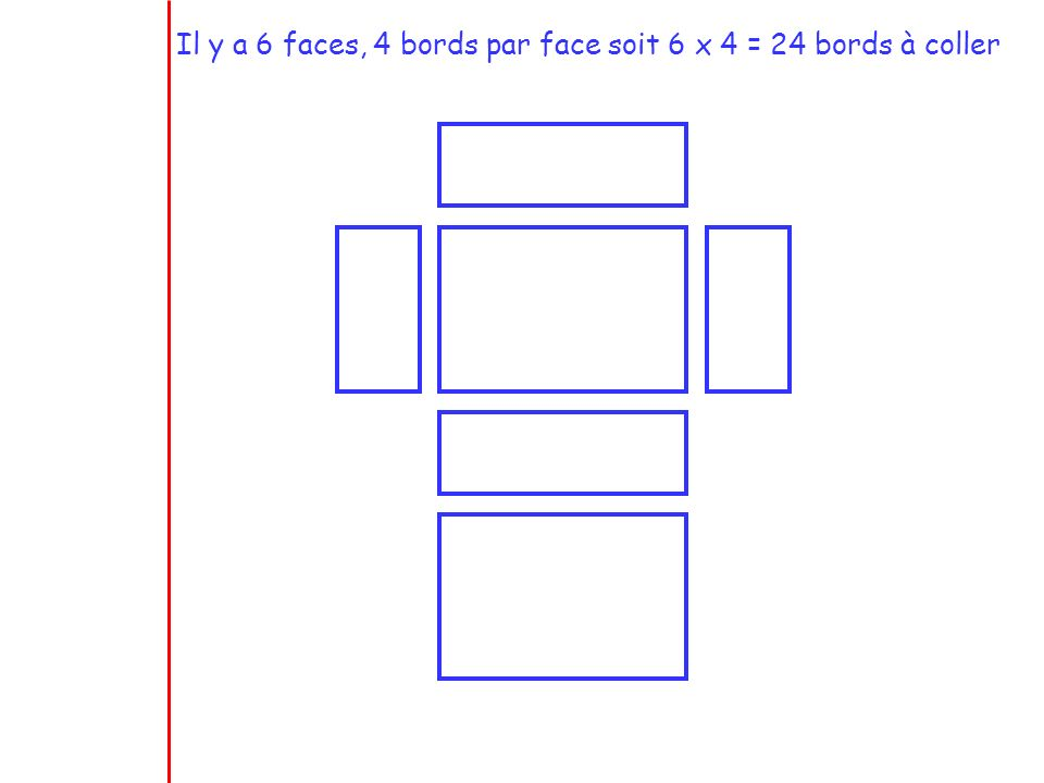 Il y a 6 faces, 4 bords par face soit 6 x 4 = 24 bords à coller