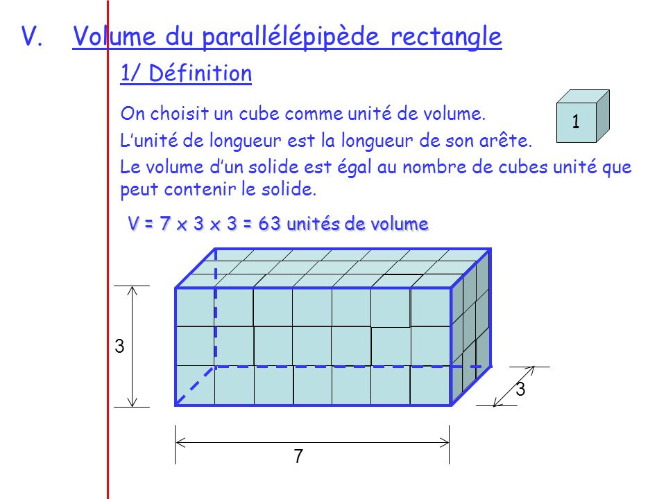 Volume du parallélépipède rectangle
