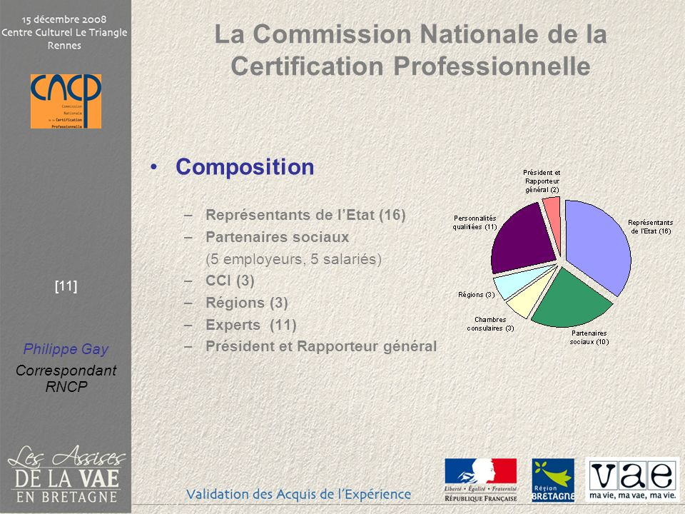La Commission Nationale de la Certification Professionnelle