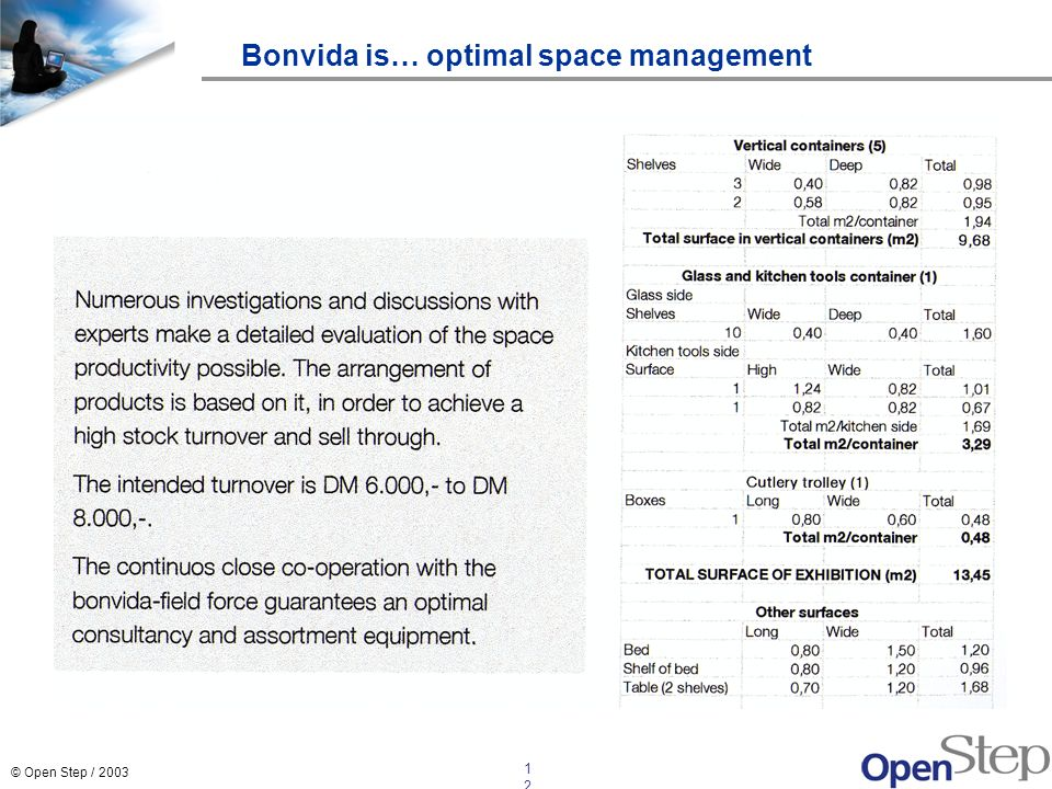Bonvida is… optimal space management