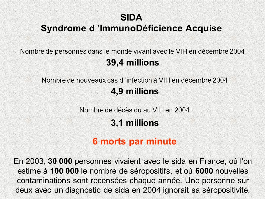 Syndrome d 'ImmunoDéficience Acquise