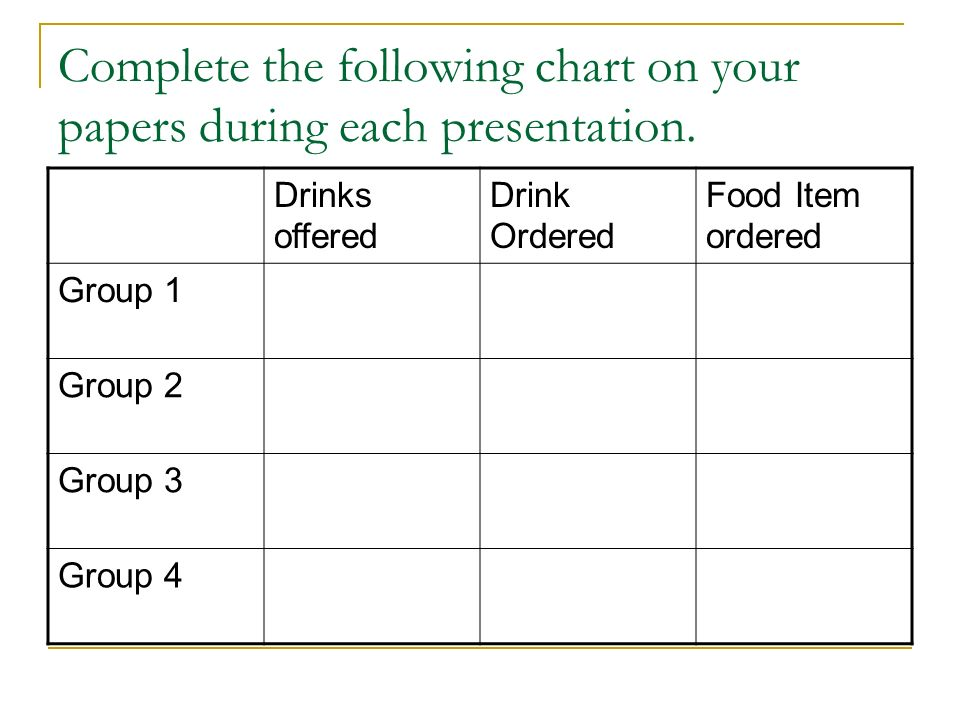 Complete the following chart on your papers during each presentation.