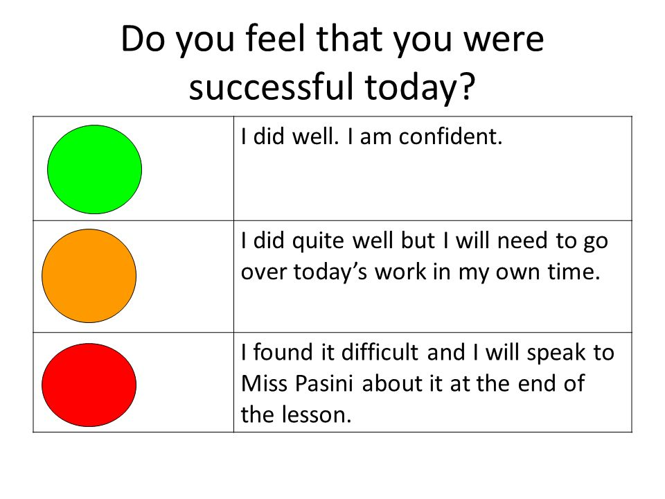 Do you feel that you were successful today