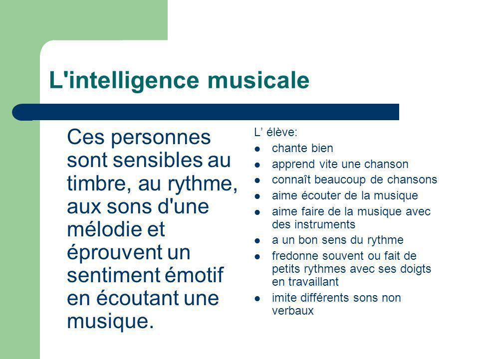 L intelligence musicale