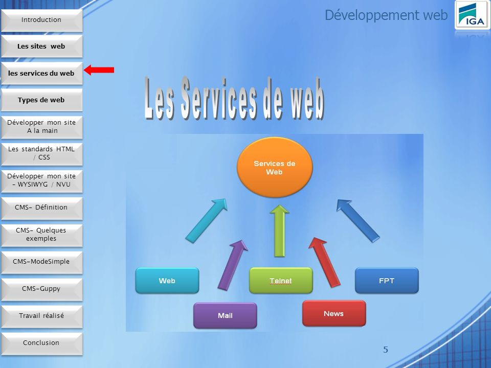 Développement web Les Services de web Introduction Les sites web