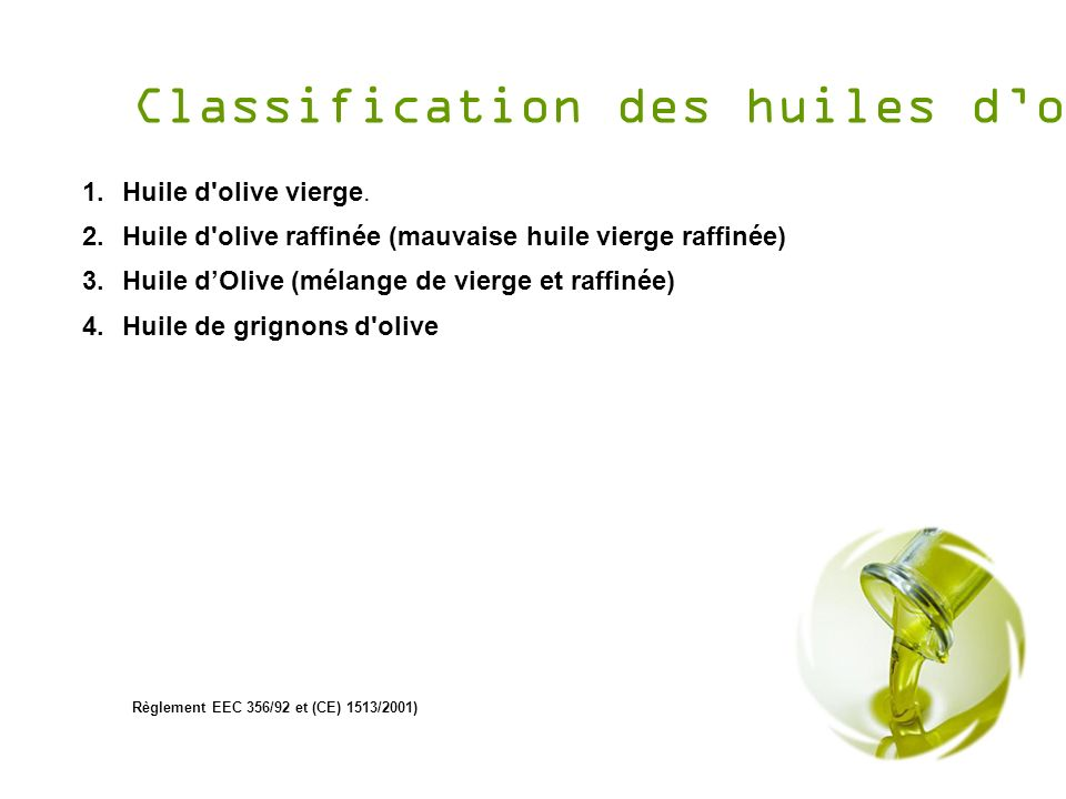 Classification des huiles d'olive