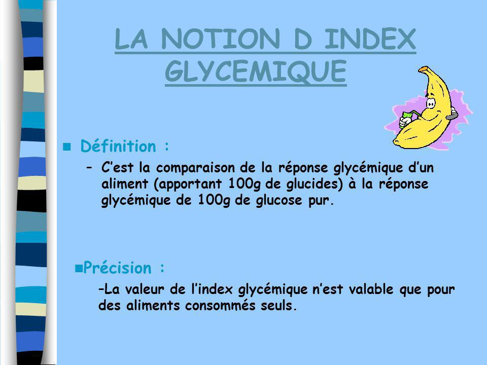 LA NOTION D INDEX GLYCEMIQUE