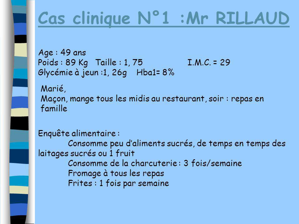 Cas clinique N°1 :Mr RILLAUD