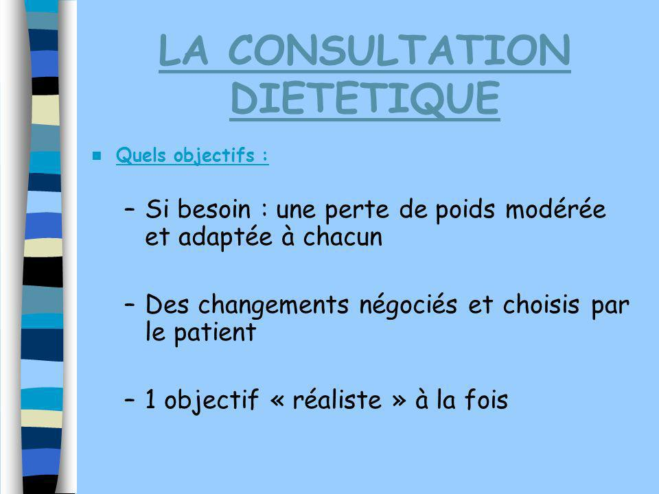 LA CONSULTATION DIETETIQUE