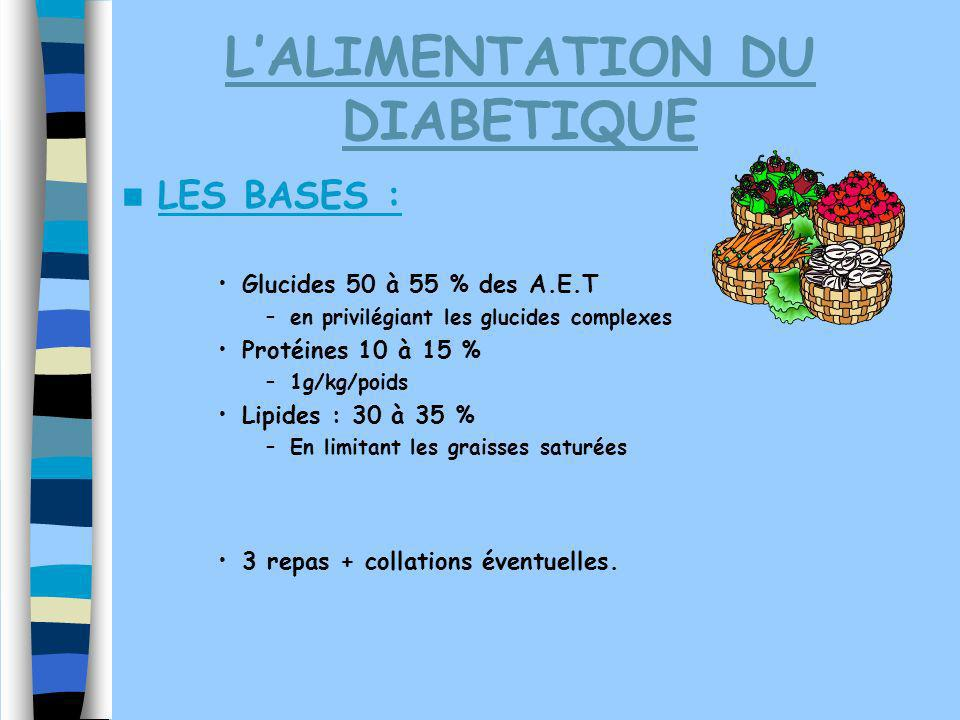 L'ALIMENTATION DU DIABETIQUE