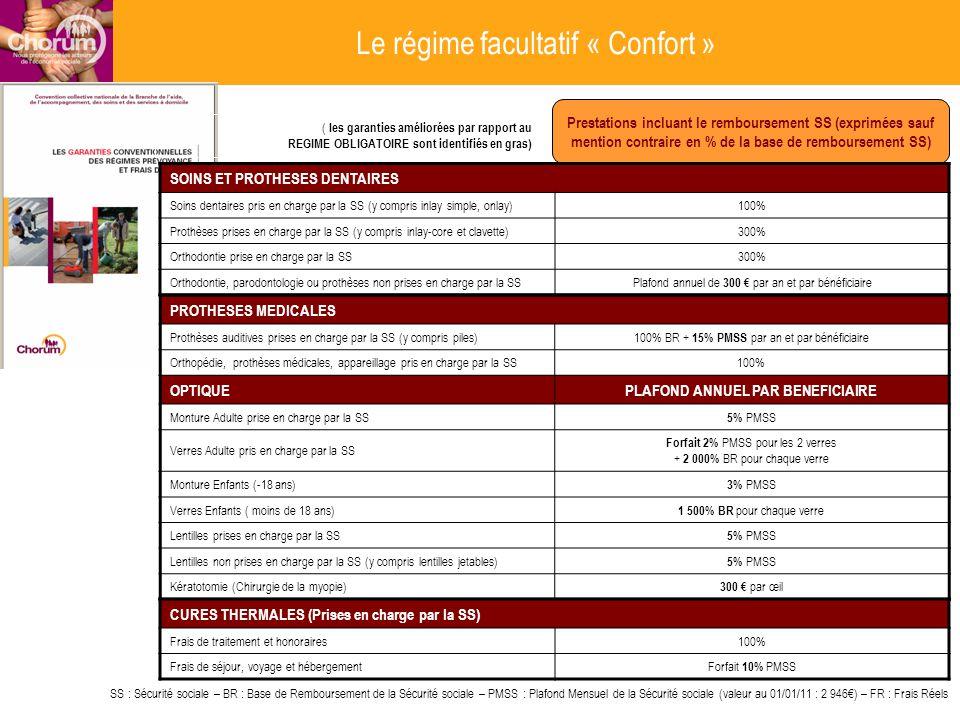 Les couvertures Frais de santé - ppt télécharger baefb584fe9f