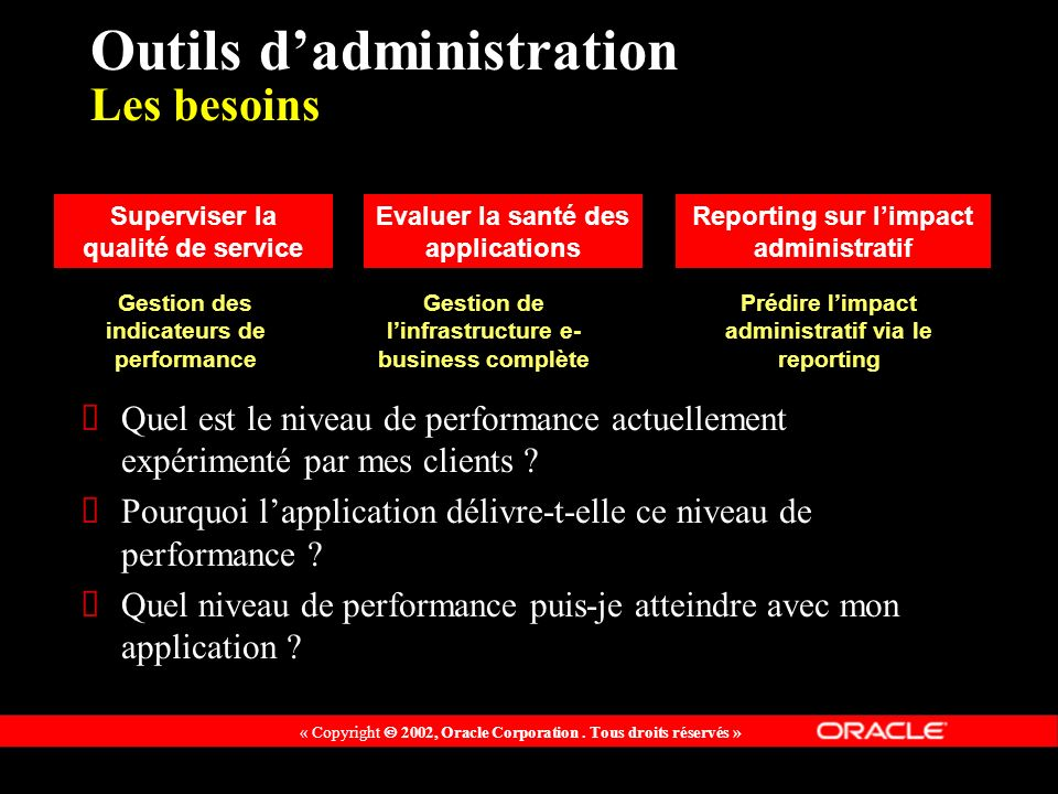 Outils d'administration Les besoins