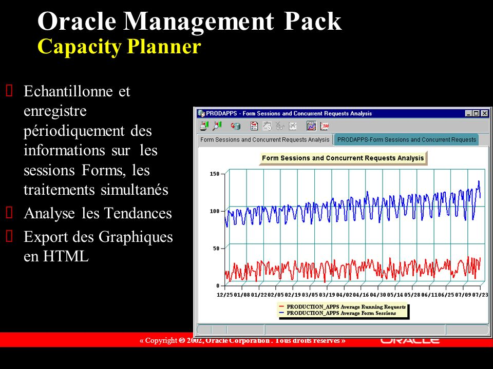 Oracle Management Pack Capacity Planner