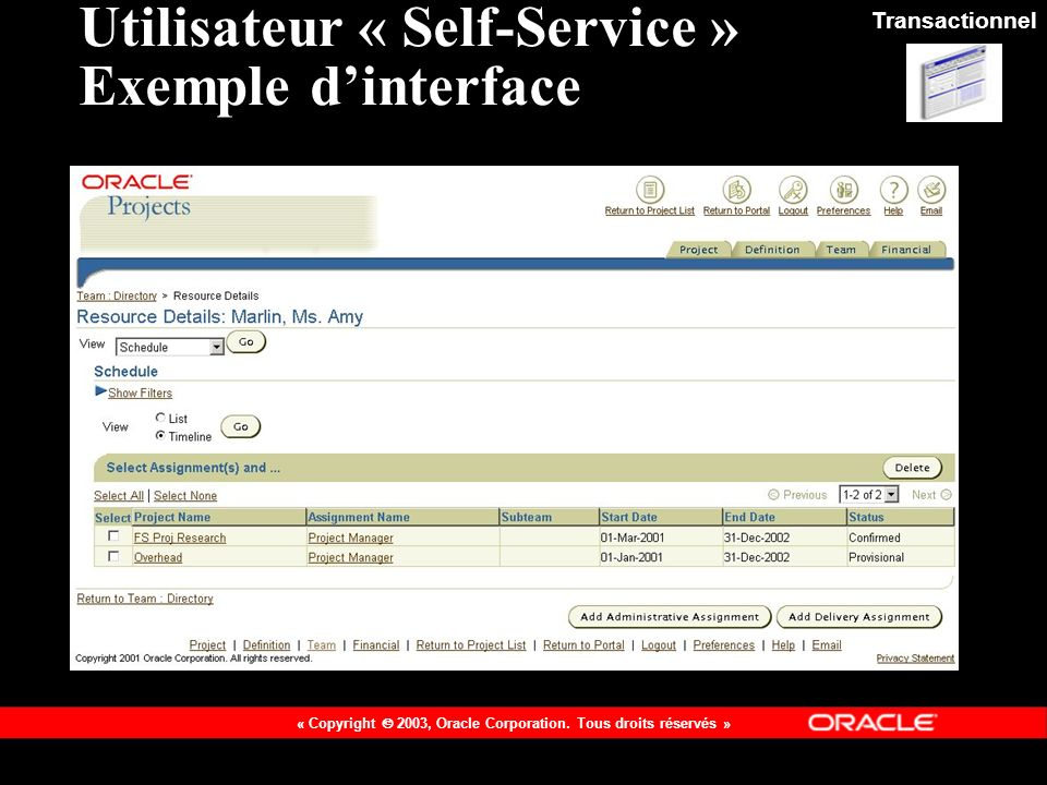 Utilisateur « Self-Service » Exemple d'interface