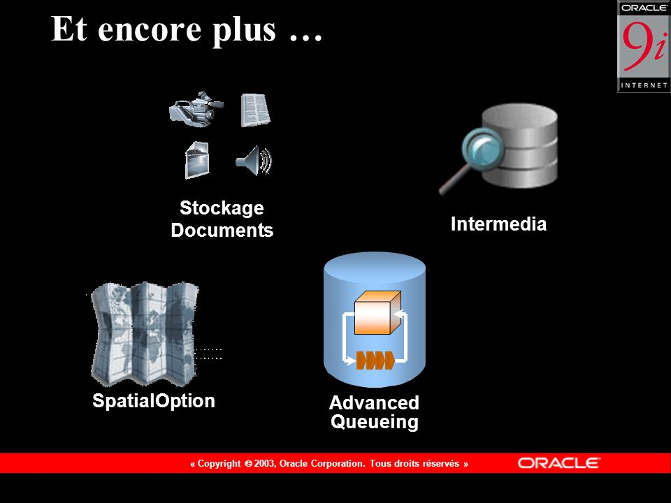 Et encore plus … Stockage Documents Intermedia SpatialOption Advanced