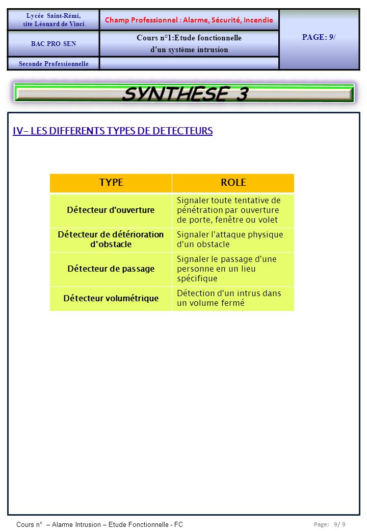 SYNTHESE 3 IV- LES DIFFERENTS TYPES DE DETECTEURS TYPE ROLE