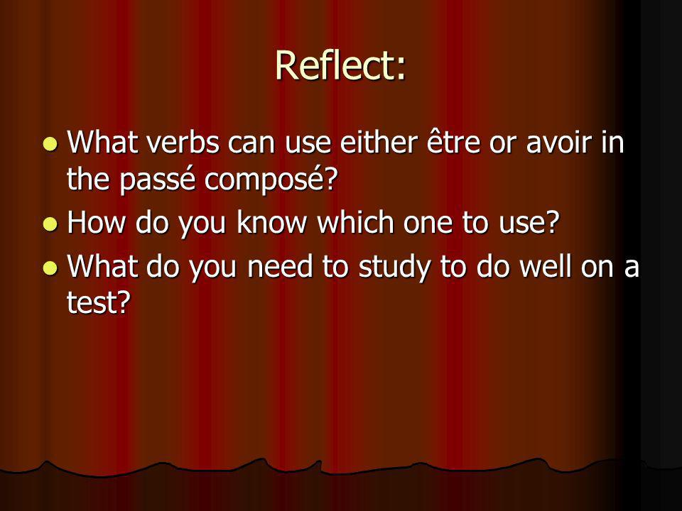 Reflect: What verbs can use either être or avoir in the passé composé