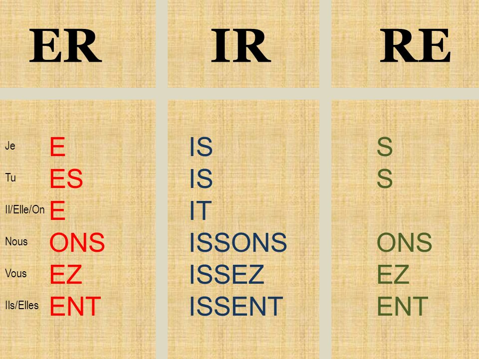 ER IR RE E ES E ONS EZ ENT IS IS IT ISSONS ISSEZ ISSENT S S ONS EZ ENT