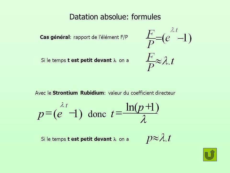 formule de datation isotopique