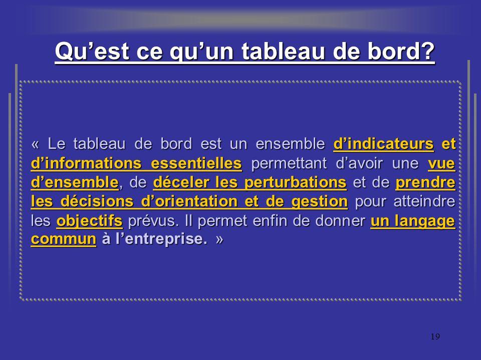 Tableaux Bord De Delta Management Delta Holding Ppt Video Online