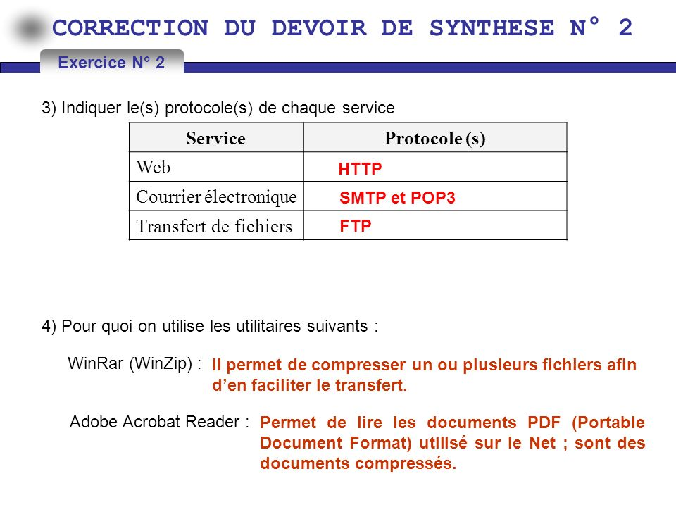 CORRECTION DU DEVOIR DE SYNTHESE N° 2