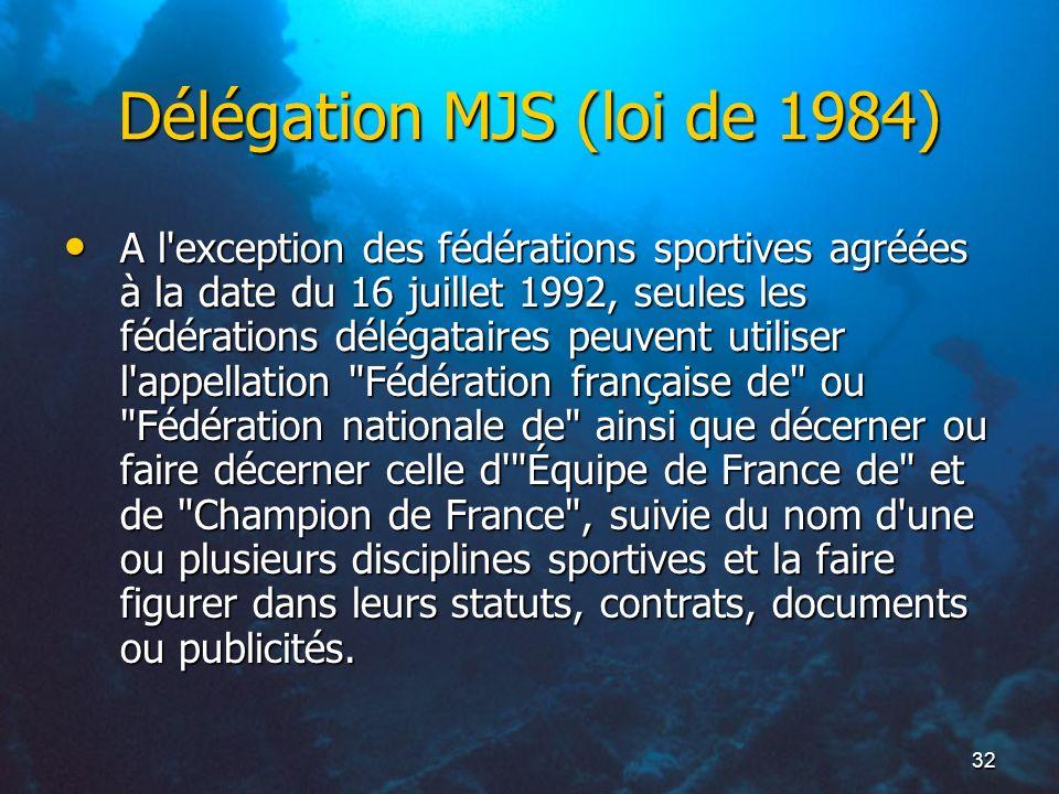 fédérations sportives délégataires