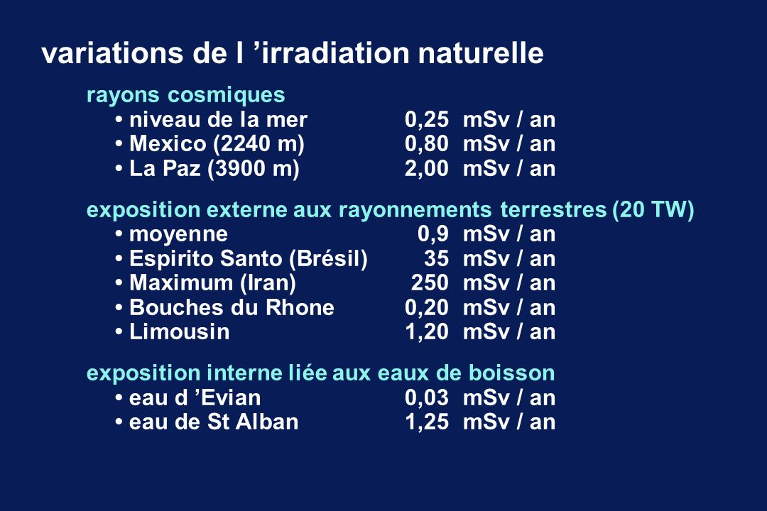 variations de l 'irradiation naturelle