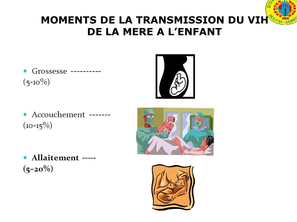 MOMENTS DE LA TRANSMISSION DU VIH