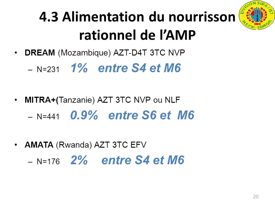 4.3 Alimentation du nourrisson rationnel de l'AMP