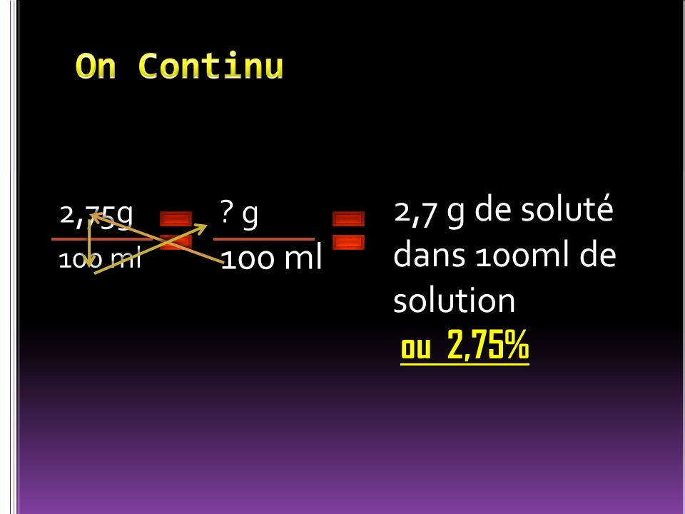 2,7 g de soluté dans 100ml de solution