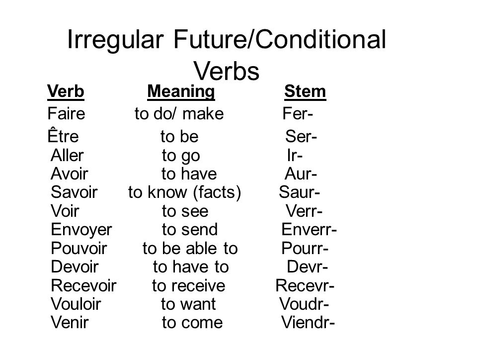 Irregular Future/Conditional Verbs