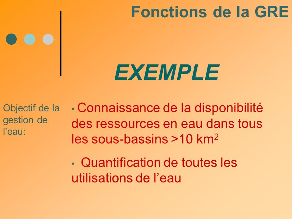 EXEMPLE Fonctions de la GRE