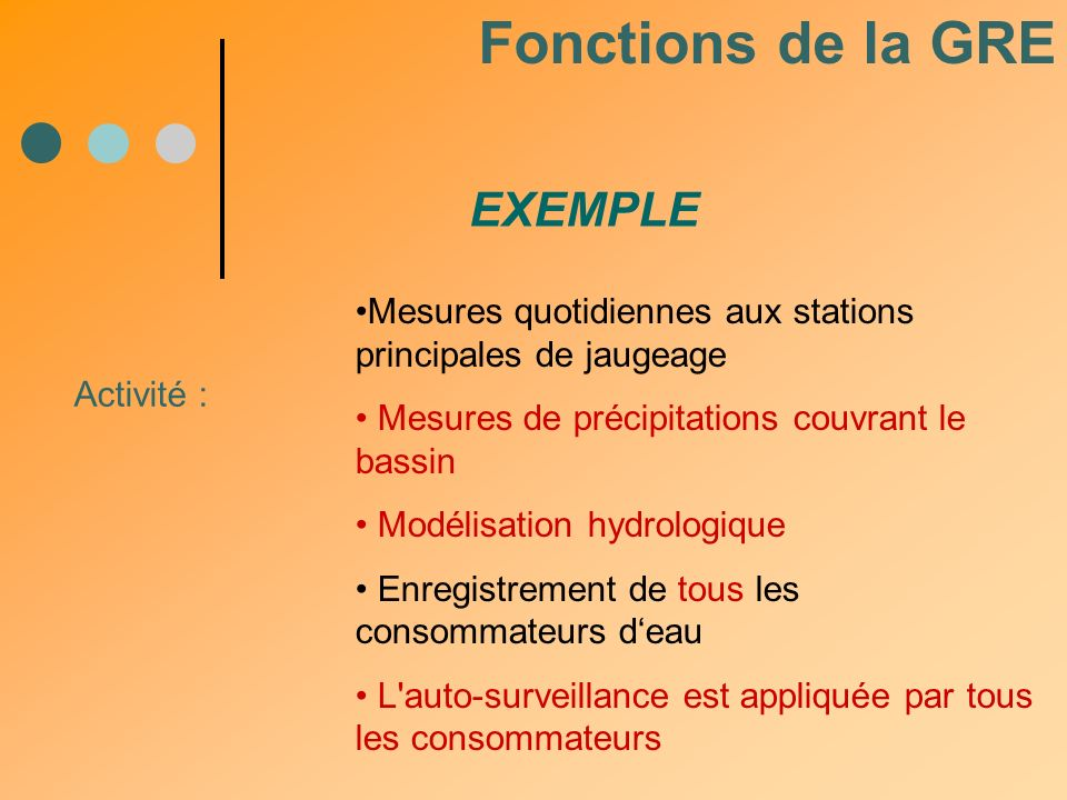 Fonctions de la GRE EXEMPLE