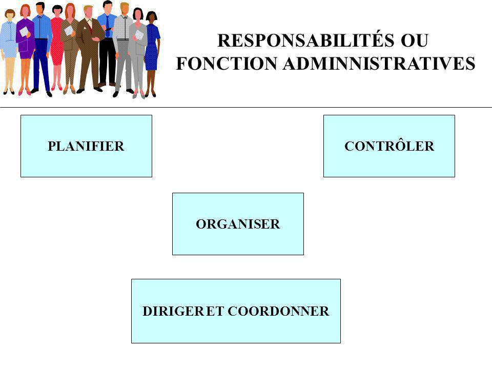 FONCTION ADMINNISTRATIVES