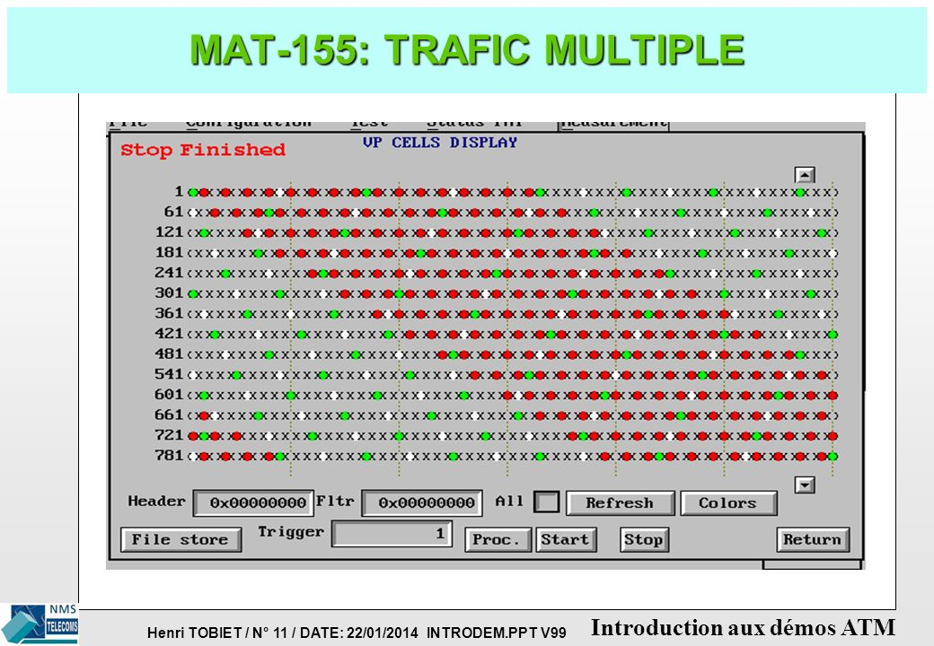 MAT-155: TRAFIC MULTIPLE