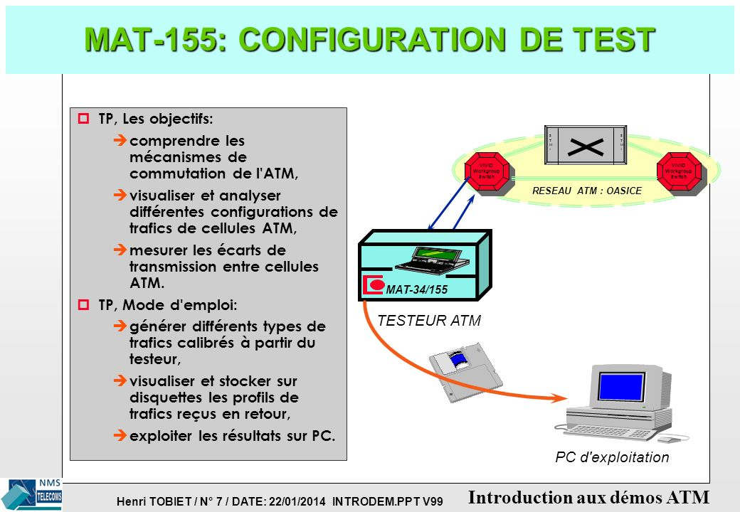 MAT-155: CONFIGURATION DE TEST