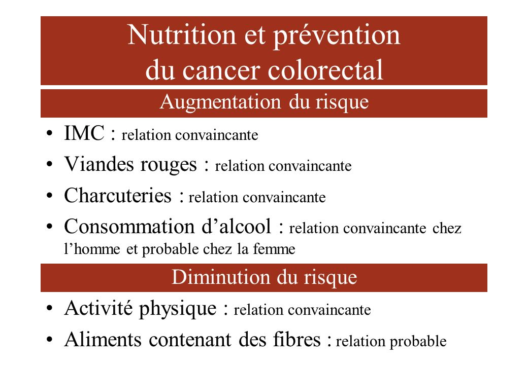 Nutrition et prévention du cancer colorectal