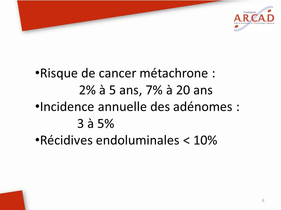 Risque de cancer métachrone :