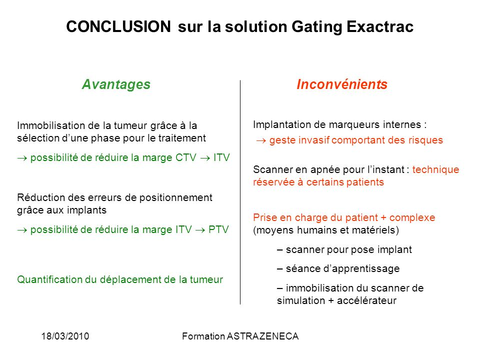 CONCLUSION sur la solution Gating Exactrac