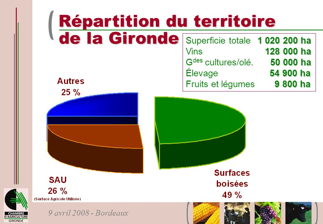 L agriculture girondine principaux rep res l agriculture - Chambre agriculture gironde ...