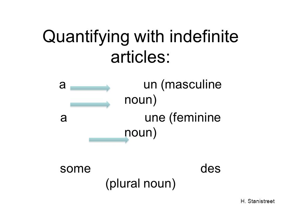 Quantifying with indefinite articles: